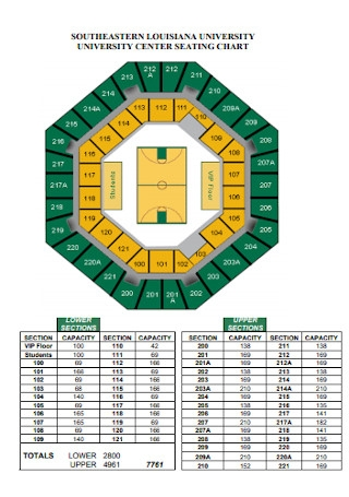 University Center Seating Chart