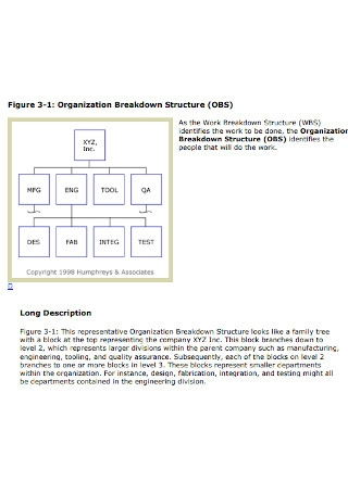 Work Organization Breakdown Structure