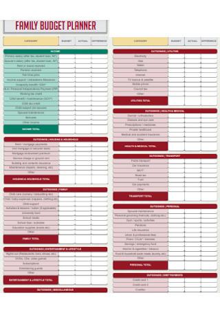 Basic Family Budget Planner