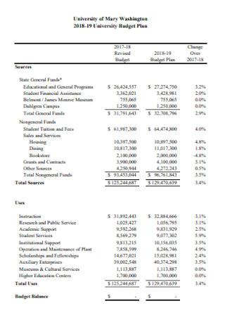 Board of University Budget Plan