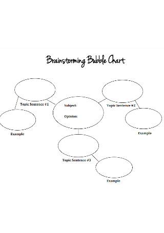 Brainstorming Bubble Chart