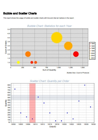 Bubble and Scatter Charts