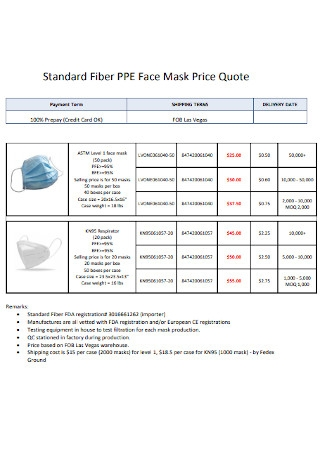 Face Mask Price Quote