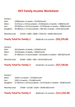Family Income Worksheet
