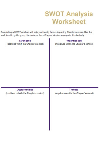 Group Discussion SWOT Analysis Worksheet