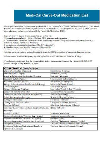 Medi Cal Carve Out Medication List