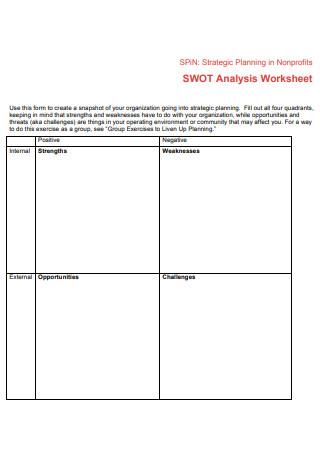 Non Profits SWOT Analysis Worksheet