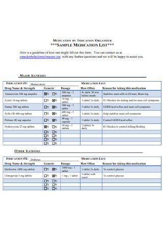 Sample Medication List