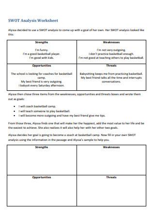 Simple SWOT Analysis Worksheet