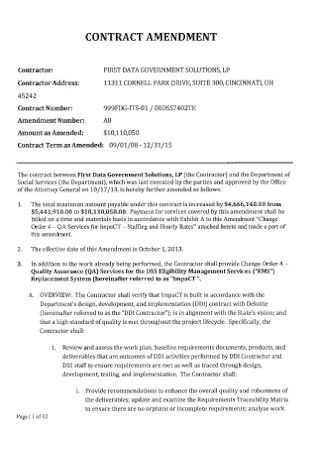 Standard Amendment Contract