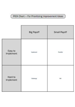 Standard Pick Chart