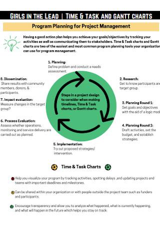 Task and Gantt Chart