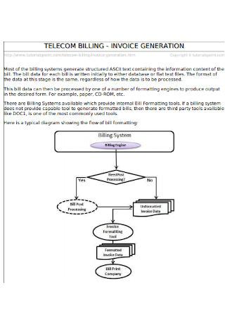 Telecom Billing Invoice