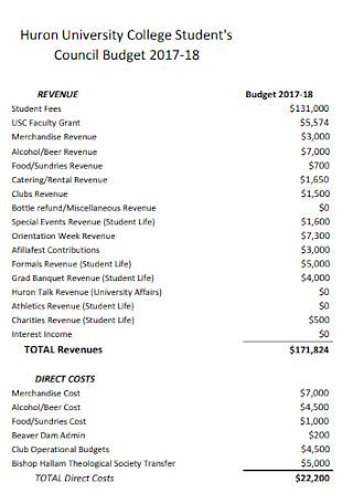 University College Student Budget