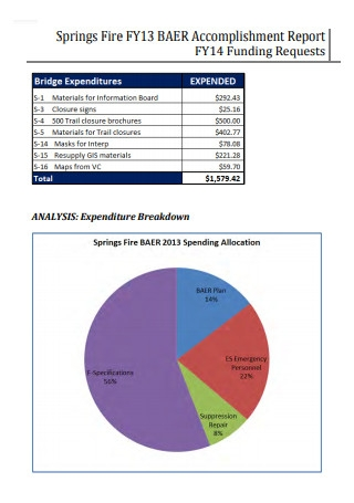 Accomplishment Report Funding Request