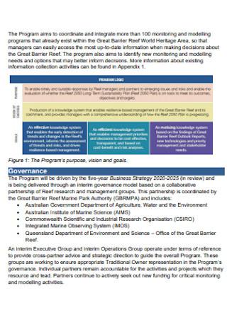 Annual Business Program Plan
