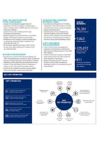 Annual Business Report and Plan