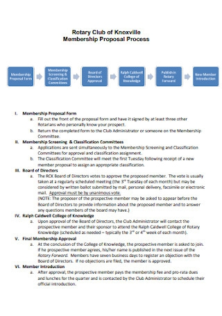 Club of Membership Proposal