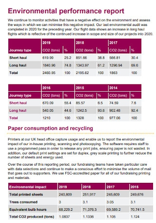 Environmental Performance Report