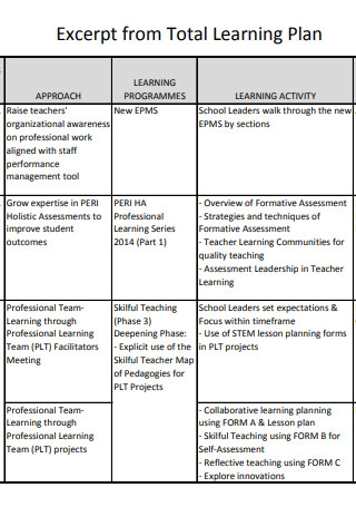 Excerpt from Total Learning Plan