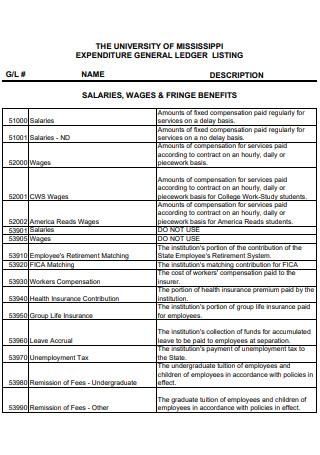 Expenditure General Ledger Listing
