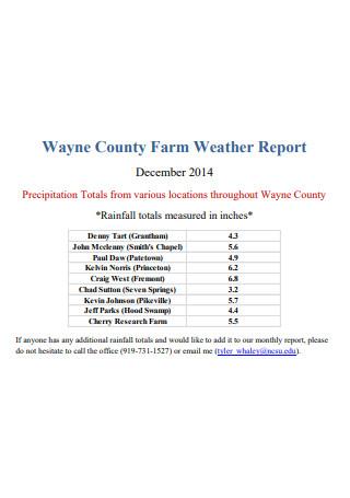 Farm Weather Report