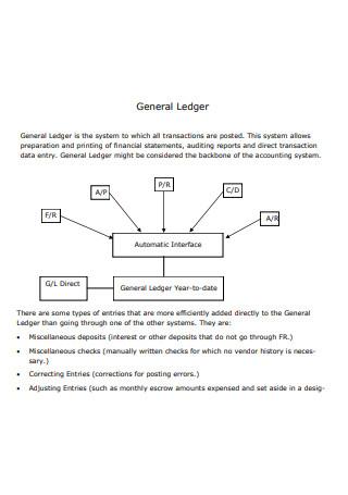 General Ledger in PDF