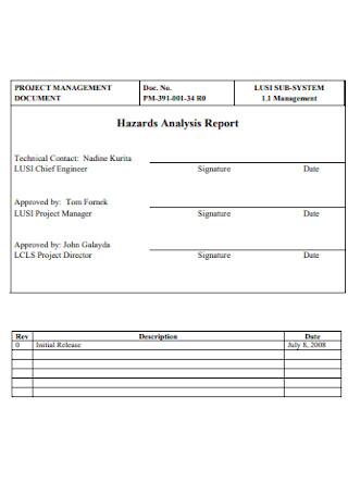 Hazards Analysis Report