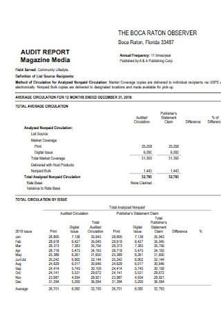 Magazine Audit Report