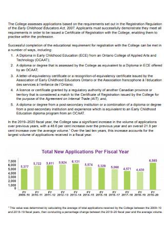 Membership Data Report