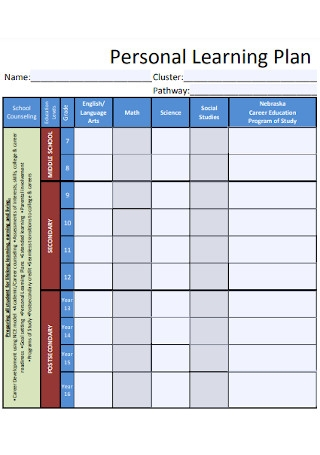 Personal Learning Plan Example