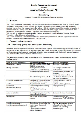 Quality Assurance Agreement Format