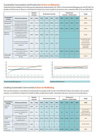 Sustainability Performance Report