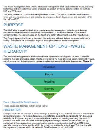 Waste Management Plan Format