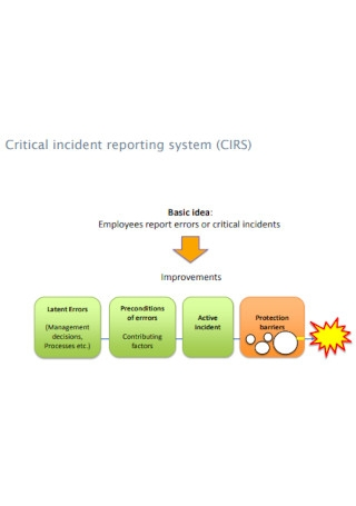 Analysis of Critical Incident Reports