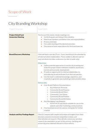 Branding Workshop Scope of Work