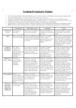 Candidate Evaluation by Students
