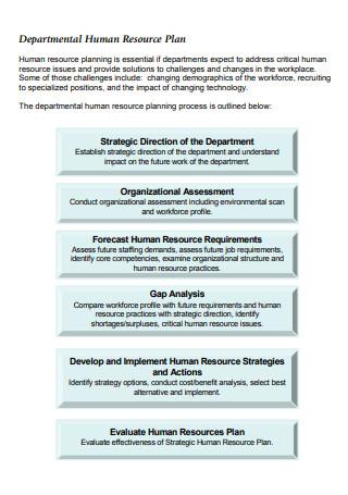 Department Human Resources Strategic Plan