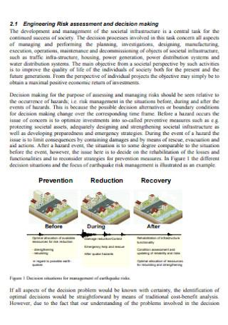 Engineering Risk Assessment