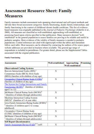 Family Assessment Resource Sheet
