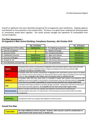 Fire Risk Assessment Report Template