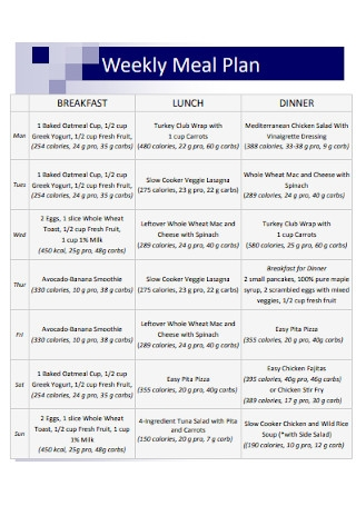 Hospital Weekly Meal Planner