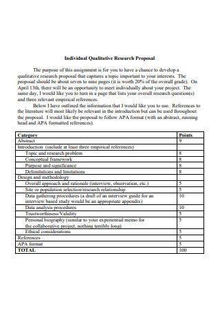 Individual Qualitative Research Proposal