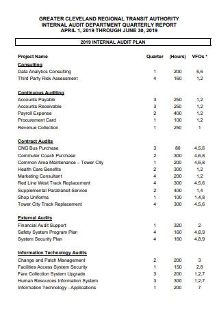 Internal Audit Quarterly Report