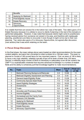 Job Analysis and Test Specifications Report
