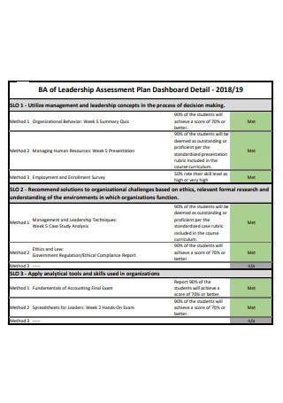 Leadership Assessment Plan