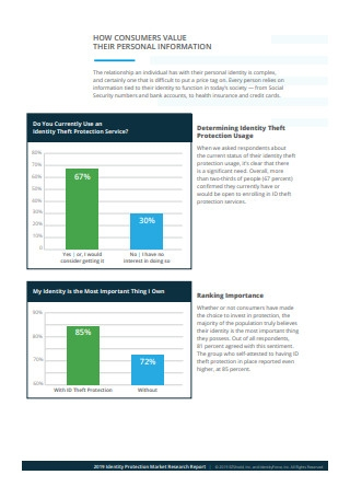 Market Research Report Format