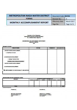 Monthly Accomplishment Report Format