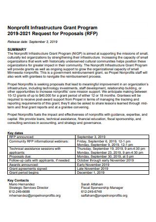 Nonprofit Infrastructure Grant Program Proposal