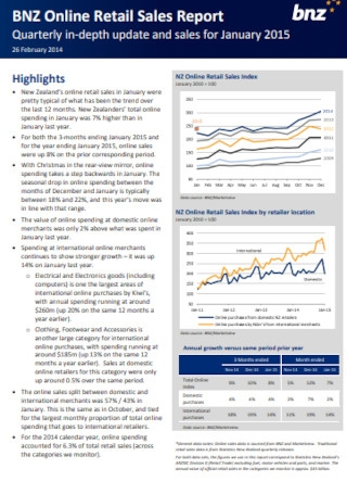 Online Retail Sales Report
